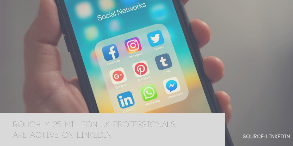 Active UK users on LinkedIn